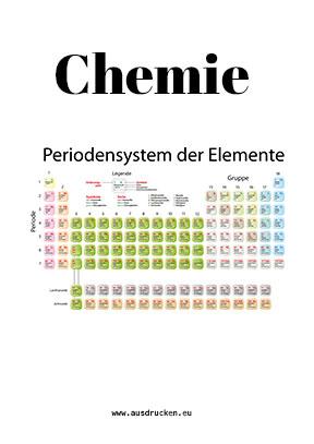 Deckblatt Chemie-Deckblatt-Periodensystem